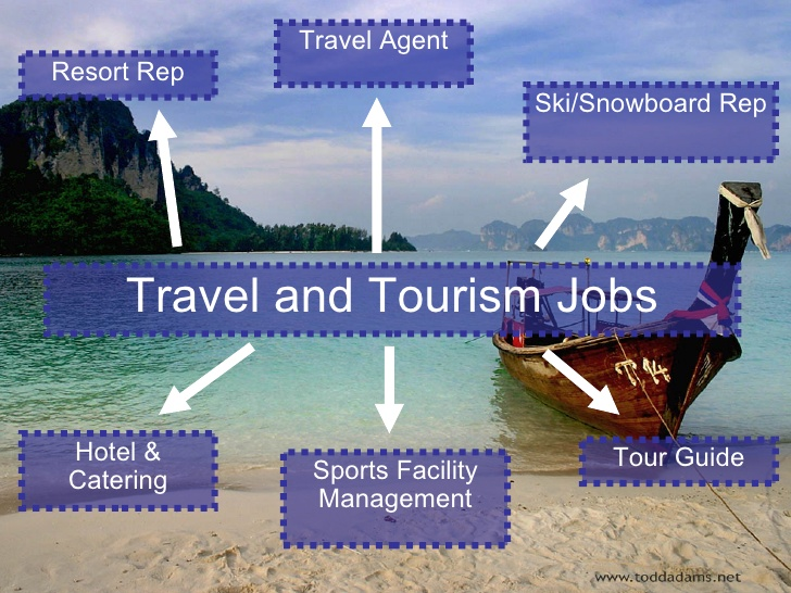 travel and tourism unit 1 m1 Travel and tourism organisations realise that consistently high standards of customer service will ensure customer loyalty and improve business performance this unit introduces learners to the principles of.