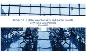 Covid-19: Check out the Trends, Data and Global impact on the Tourism Sector
